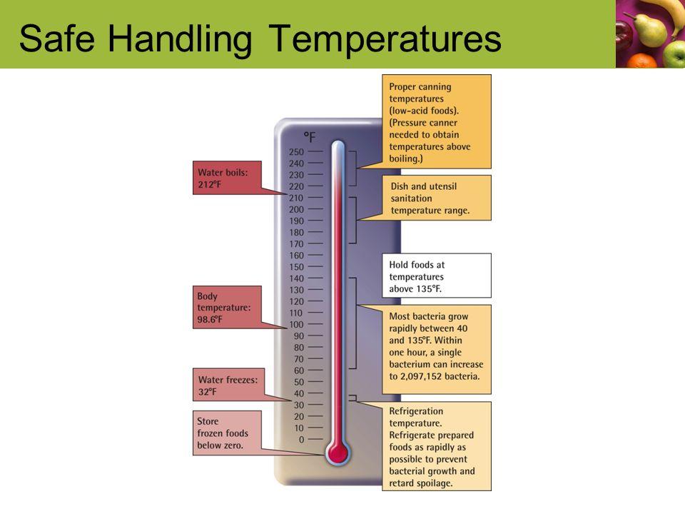 Safe Handling Temperatures