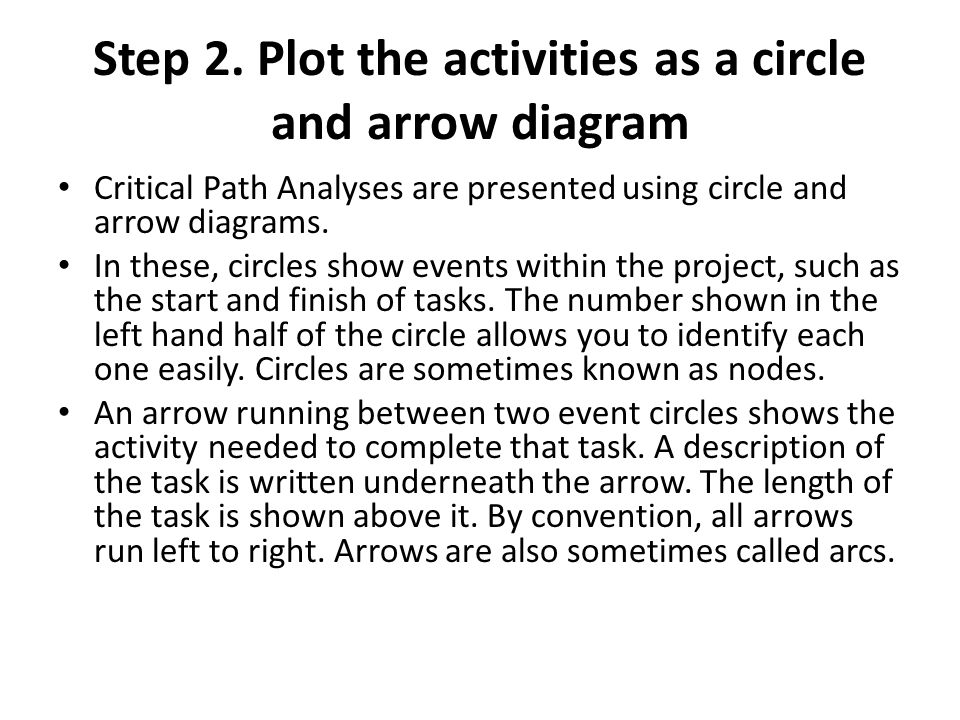 Step 2. Plot the activities as a circle and arrow diagram Critical Path Analyses are presented using circle and arrow diagrams. In these, circles show