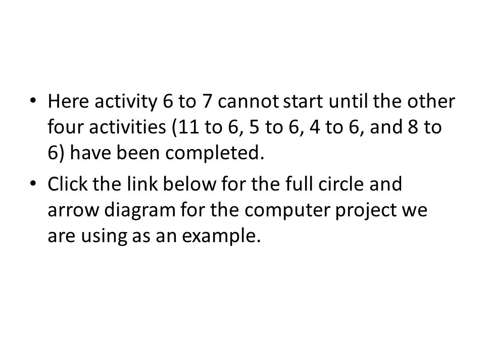 Here activity 6 to 7 cannot start until the other four activities (11 to 6, 5 to 6, 4 to 6, and 8 to 6) have been completed. Click the link below for