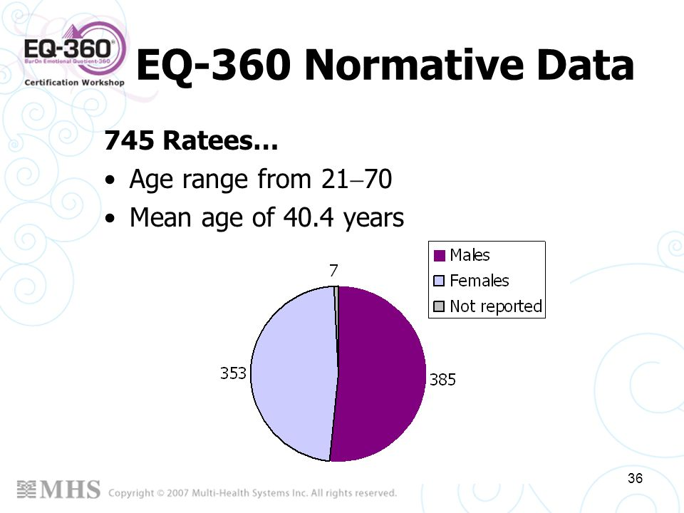 36 EQ-360 Normative Data 745 Ratees… Age range from 21 70 Mean age of 40.4 years