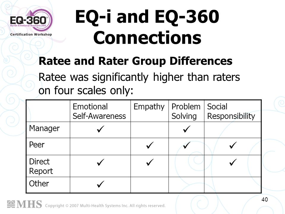 40 EQ-i and EQ-360 Connections Ratee and Rater Group Differences Ratee was significantly higher than raters on four scales only: Emotional Self-Awaren