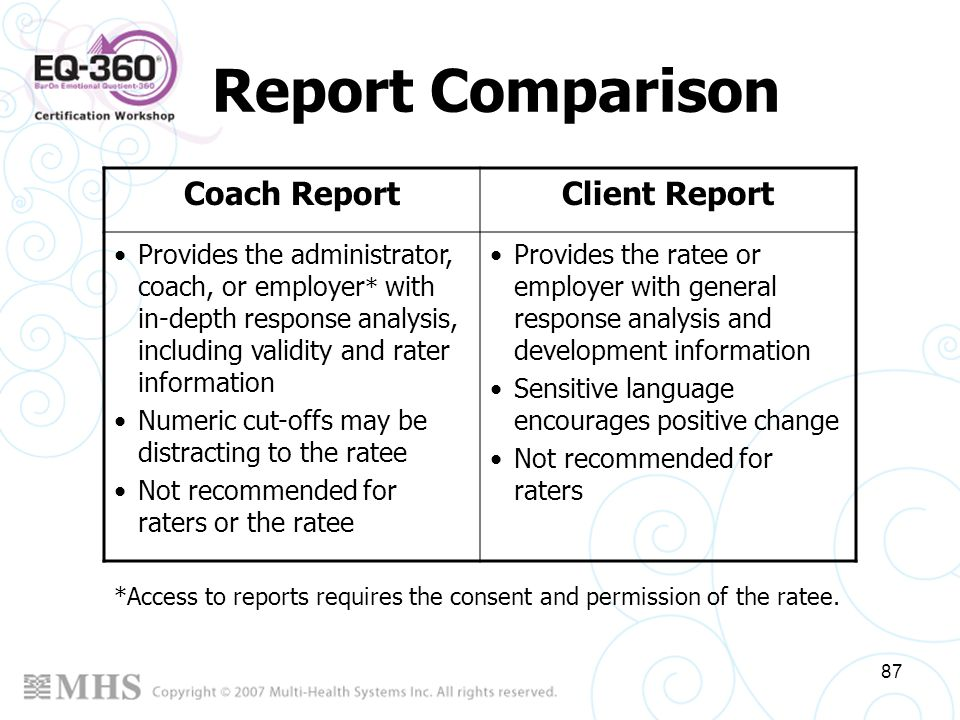 87 Report Comparison Coach ReportClient Report Provides the administrator, coach, or employer * with in-depth response analysis, including validity an