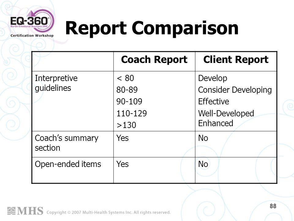 88 Report Comparison Coach ReportClient Report Interpretive guidelines < 80 80-89 90-109 110-129 >130 Develop Consider Developing Effective Well-Devel