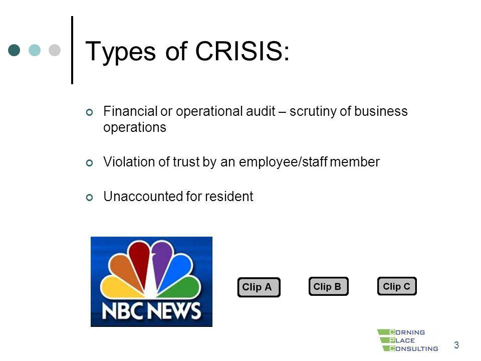 3 Types of CRISIS: Financial or operational audit – scrutiny of business operations Violation of trust by an employee/staff member Unaccounted for res