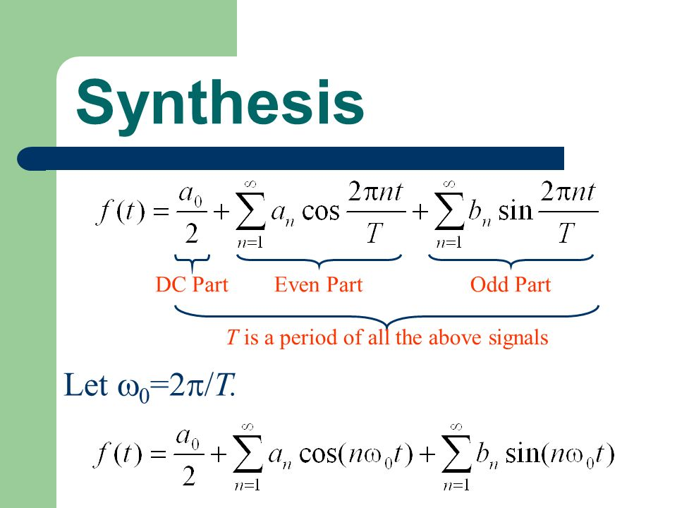 Synthesis DC Part Even Part Odd Part T is a period of all the above signals Let 0 =2 /T.