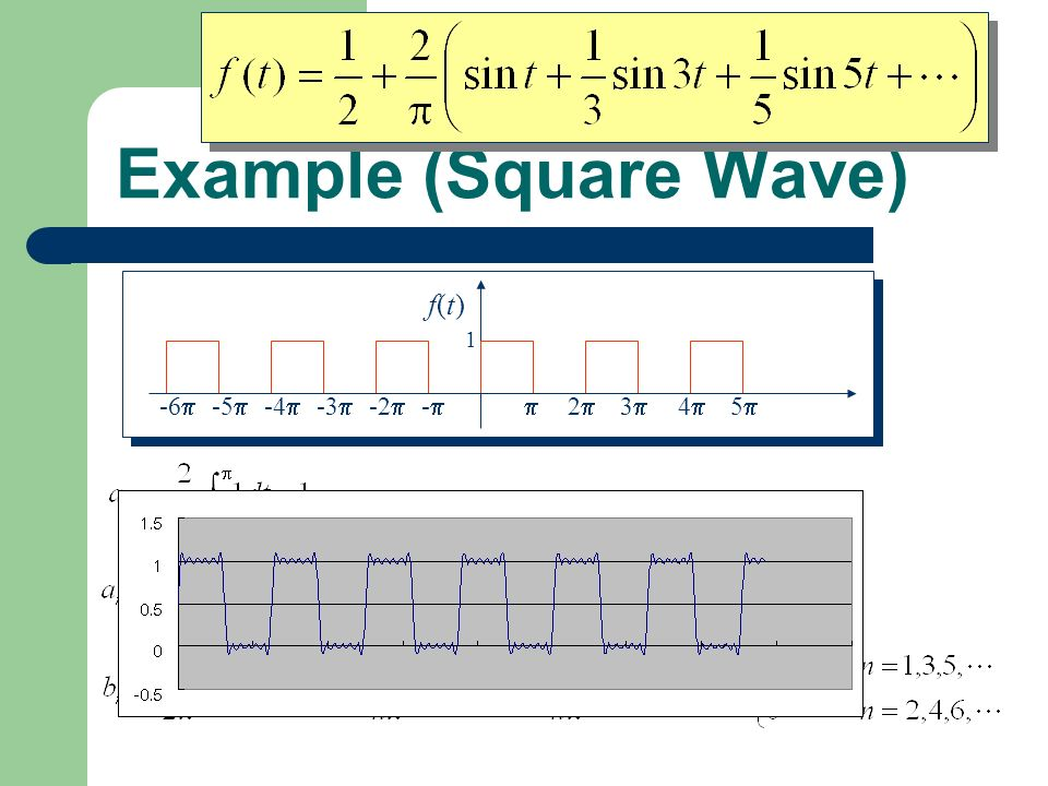 2 3 4 5 - -2 -3 -4 -5 -6 f(t)f(t) 1 Example (Square Wave)