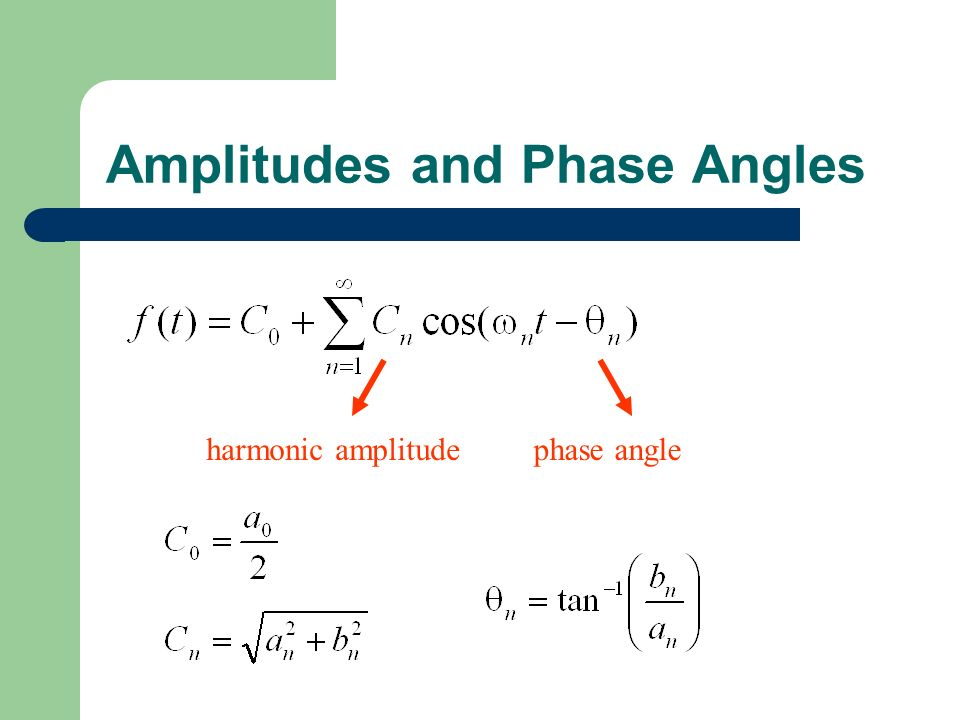 Amplitudes and Phase Angles harmonic amplitudephase angle