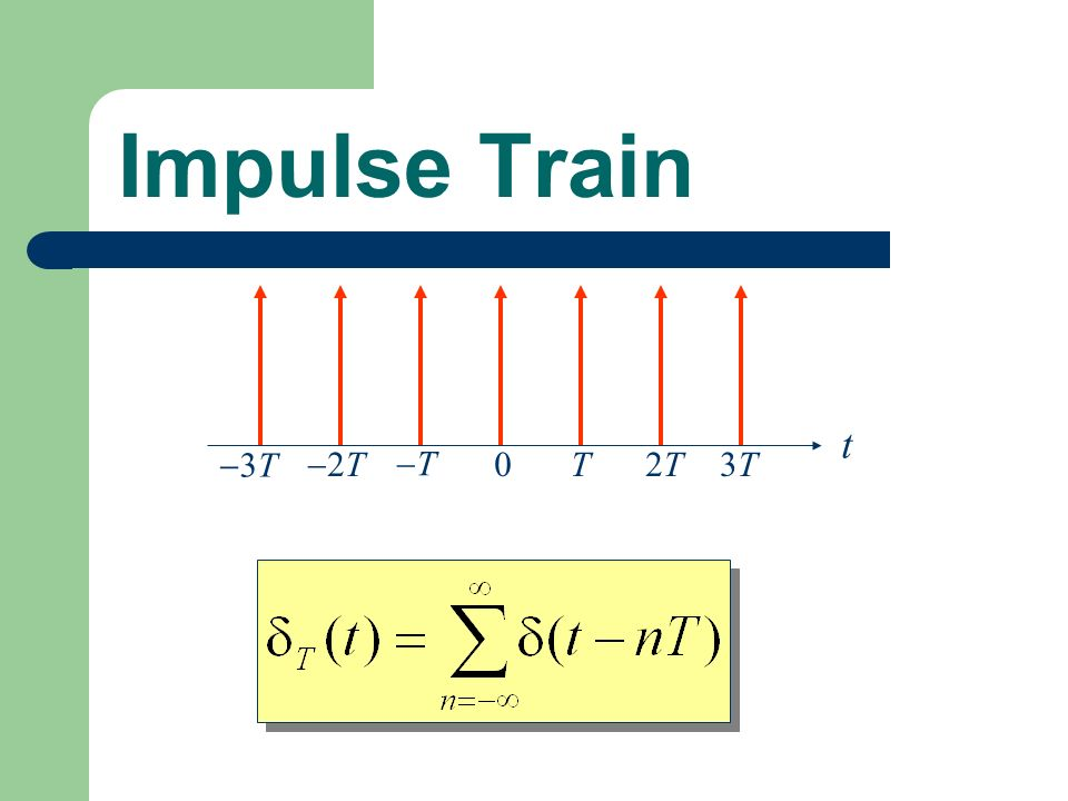 Impulse Train 0 t T2T2T3T3T T 2T 3T