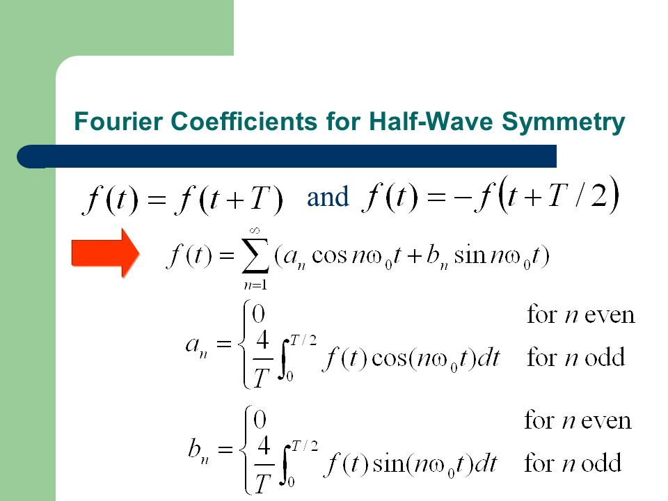 Fourier Coefficients for Half-Wave Symmetry and