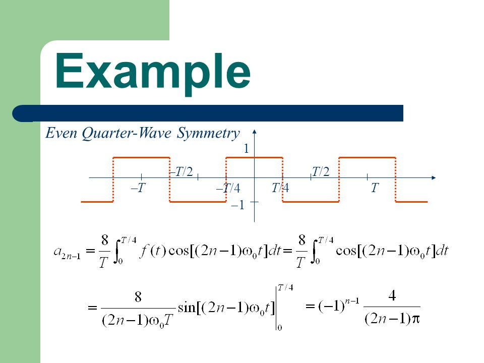 Example Even Quarter-Wave Symmetry T T/2 1 1 T T/4