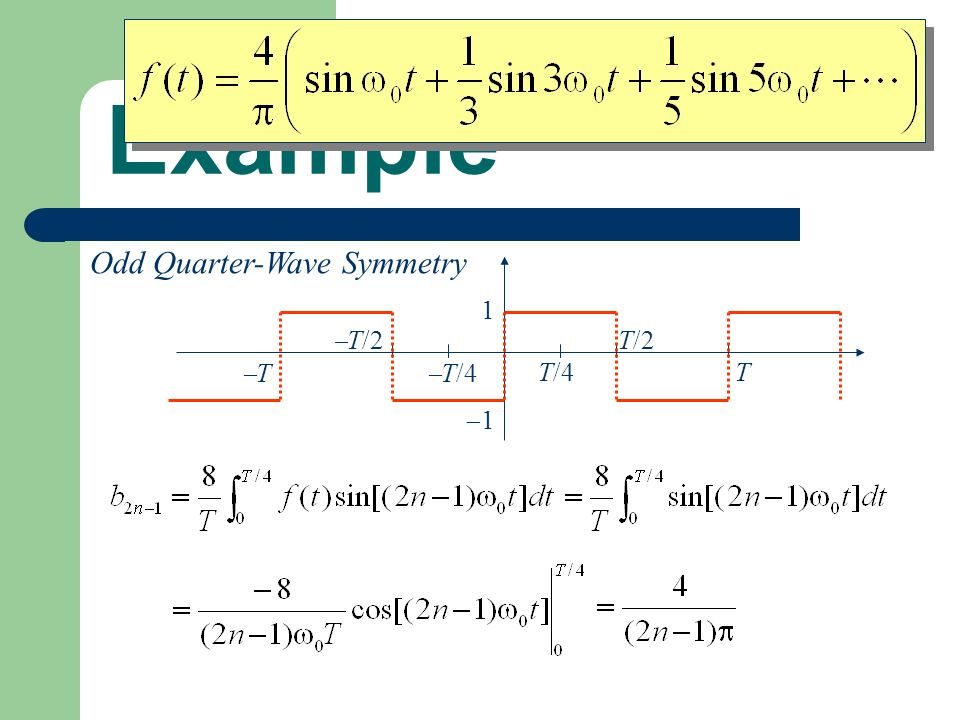 Example T T/2 1 1 T T/4 Odd Quarter-Wave Symmetry