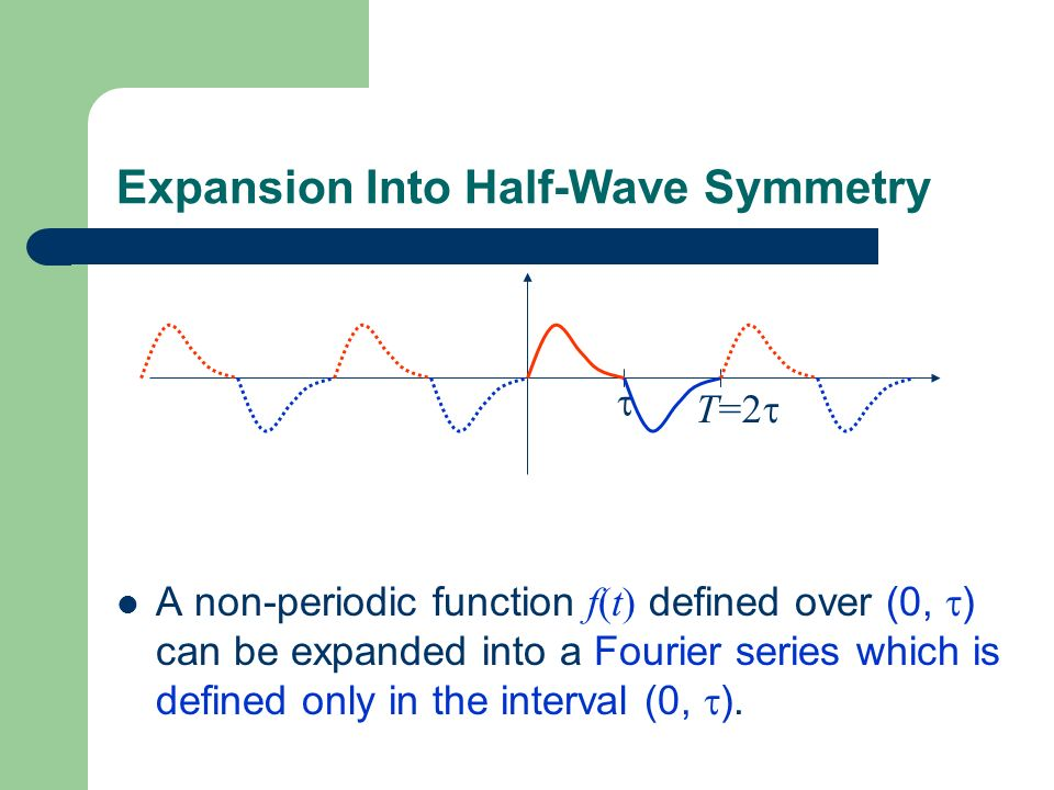 Expansion Into Half-Wave Symmetry A non-periodic function f(t) defined over (0, ) can be expanded into a Fourier series which is defined only in the i