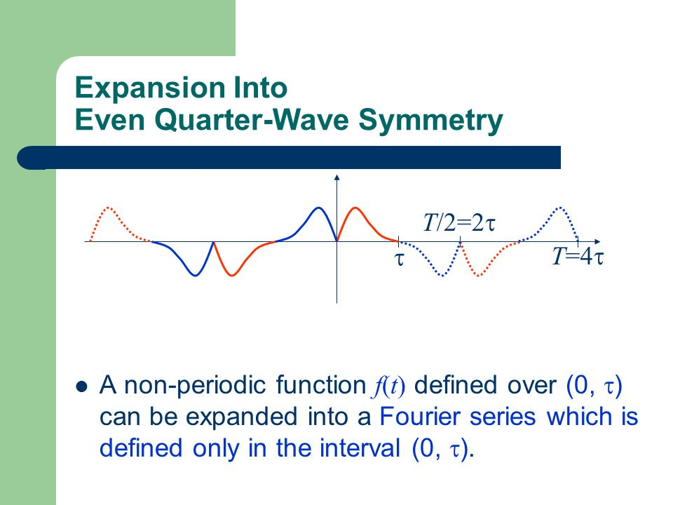 Expansion Into Even Quarter-Wave Symmetry A non-periodic function f(t) defined over (0, ) can be expanded into a Fourier series which is defined only
