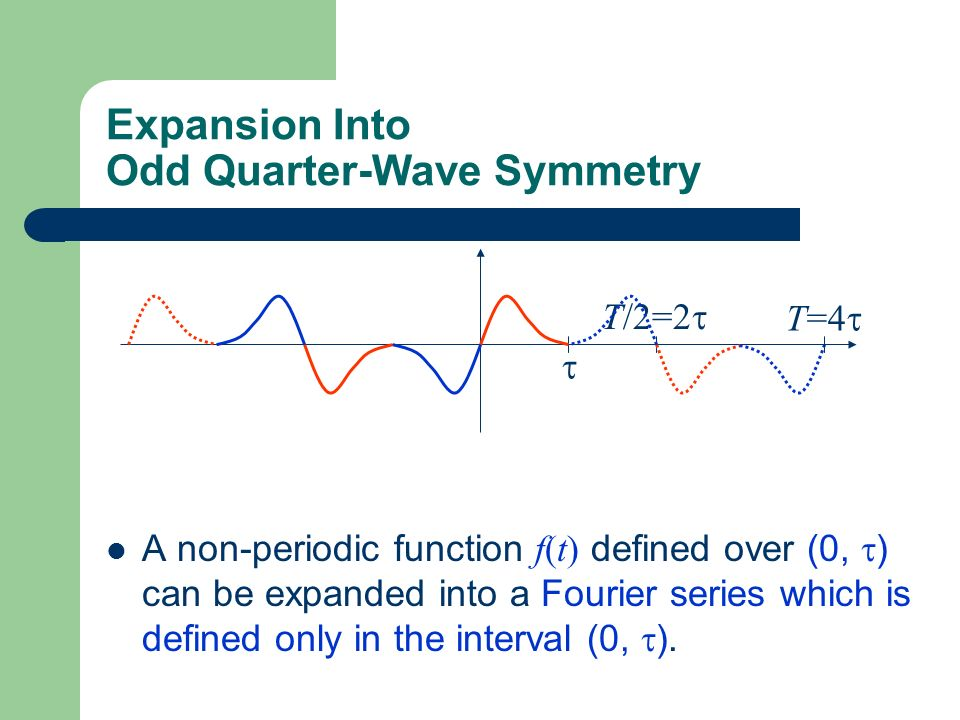 Expansion Into Odd Quarter-Wave Symmetry A non-periodic function f(t) defined over (0, ) can be expanded into a Fourier series which is defined only i