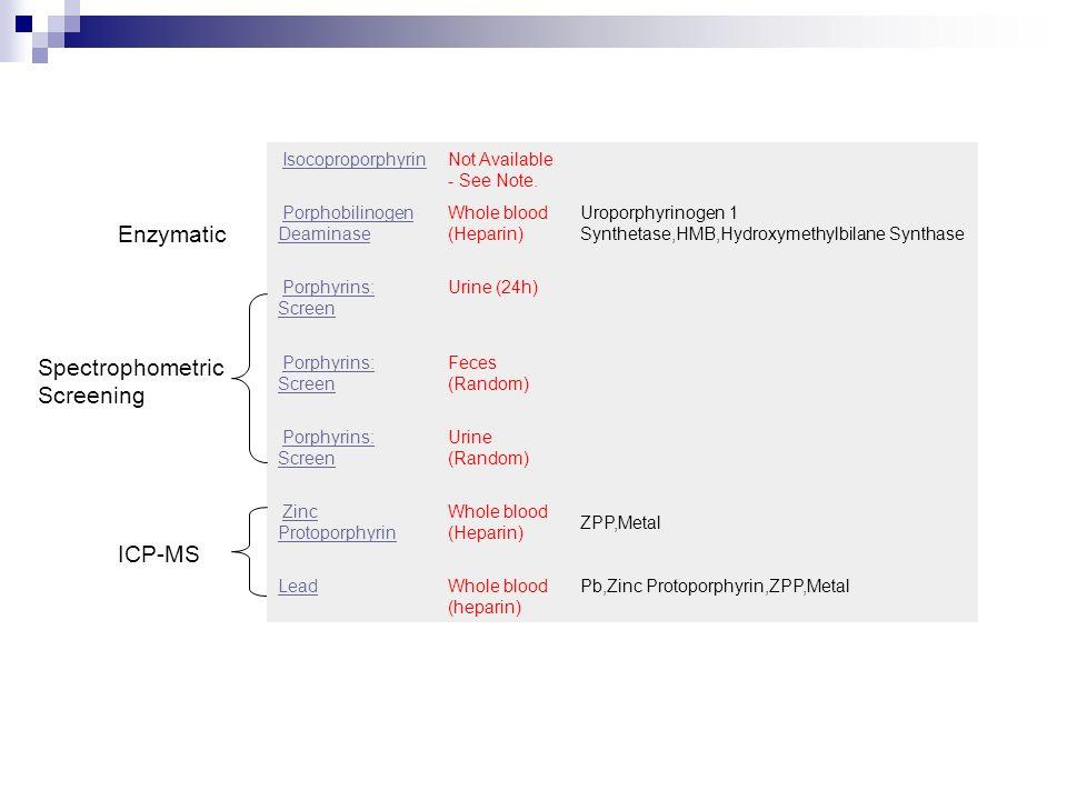 Isocoproporphyrin Not Available - See Note. Porphobilinogen Deaminase Porphobilinogen Deaminase Whole blood (Heparin) Uroporphyrinogen 1 Synthetase,HM