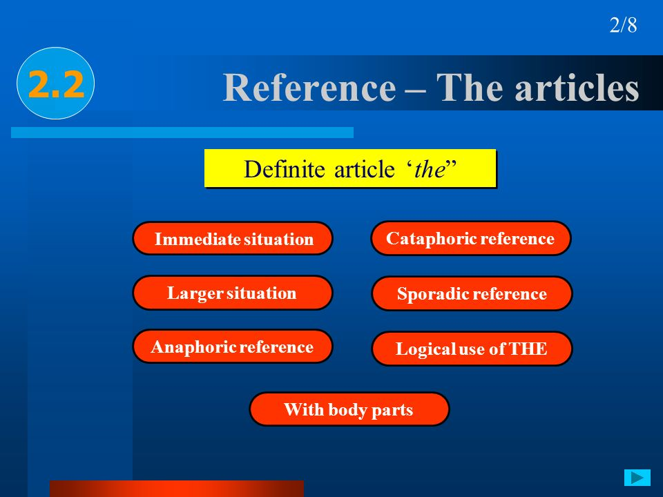 Reference – The articles 2.2 Definite article the Immediate situation Larger situation Anaphoric reference Cataphoric reference Sporadic reference Log