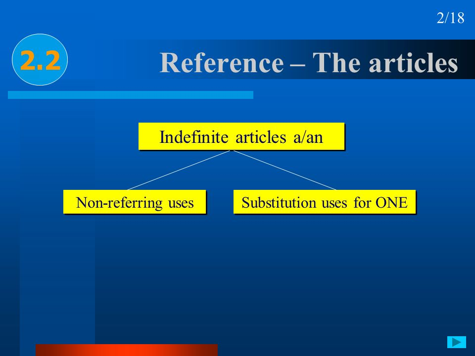 Reference – The articles 2.2 2/18 Indefinite articles a/an Non-referring uses Substitution uses for ONE