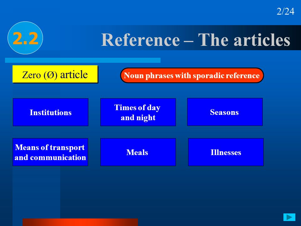 Reference – The articles 2.2 Zero (Ø) article Noun phrases with sporadic reference Means of transport and communication Institutions Times of day and