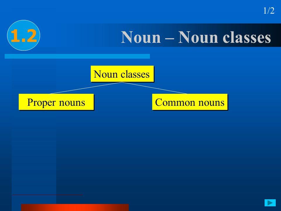 Noun – Noun classes 1.2 1/2 Noun classes Proper nouns Common nouns