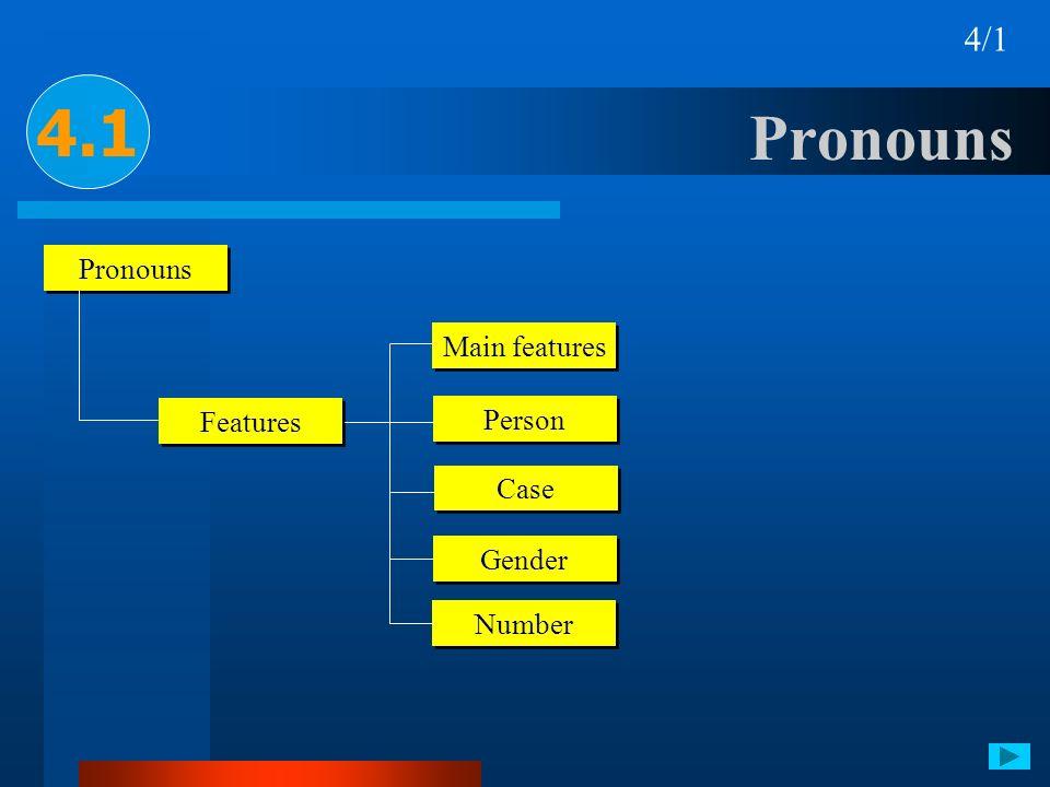 Pronouns 4.1 4/1 Pronouns Features Person Case Gender Number Main features