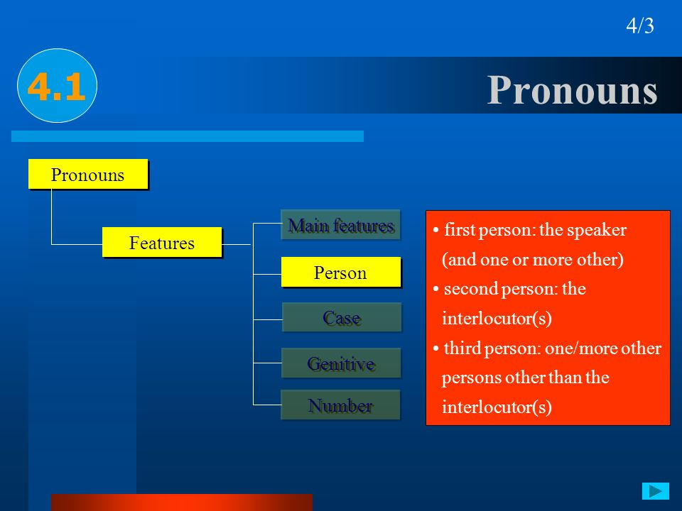 Pronouns 4.1 4/3 Pronouns Features Person Case Genitive Number Main features first person: the speaker (and one or more other) second person: the inte