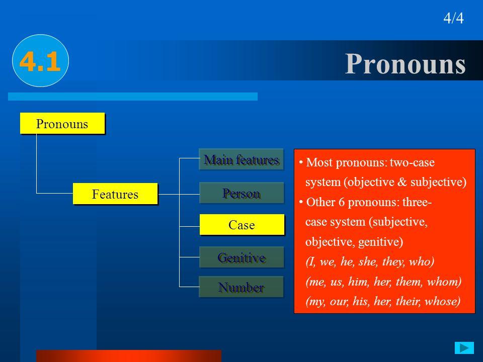 Pronouns 4.1 4/4 Pronouns Features Person Case Genitive Number Main features Most pronouns: two-case system (objective & subjective) Other 6 pronouns: