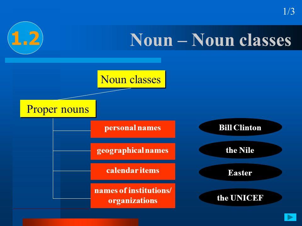 Noun – Noun classes 1.2 1/3 Noun classes Proper nouns Bill Clinton the Nile the UNICEF geographical names personal names names of institutions/ organi