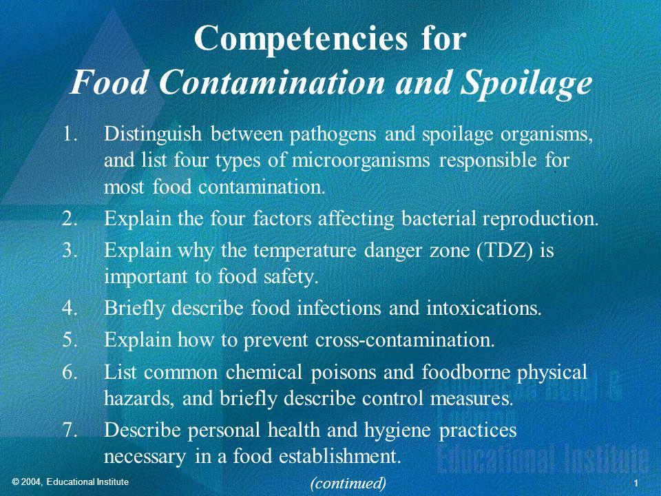 © 2004, Educational Institute Chapter 2 Food Contamination and Spoilage Food Safety: Managing the HACCP Process (245TXT or 245CIN)