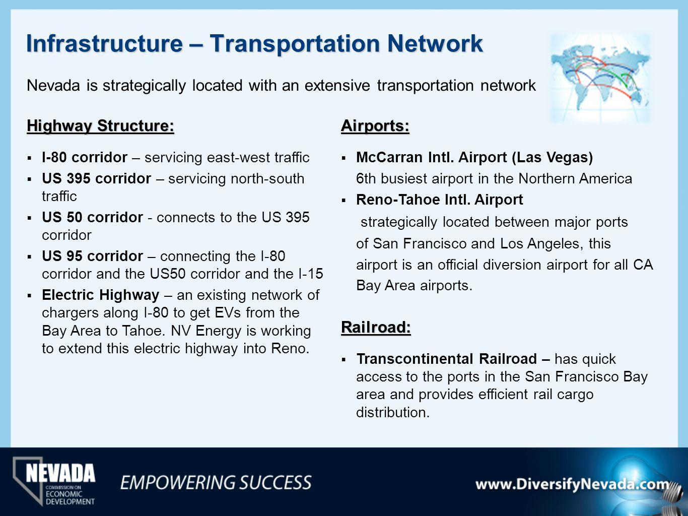 Infrastructure – Transportation Network Highway Structure: I-80 corridor – servicing east-west traffic US 395 corridor – servicing north-south traffic