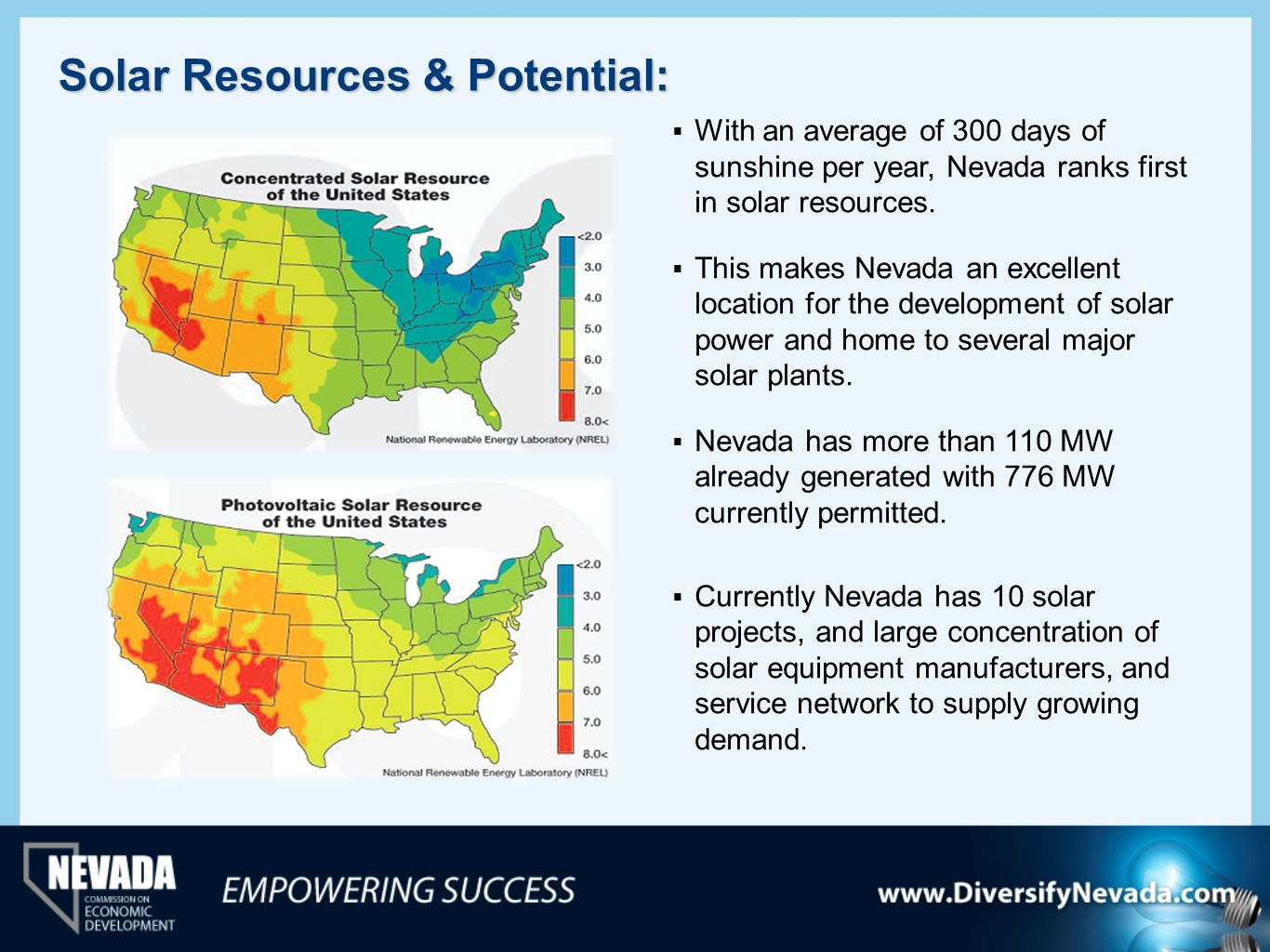 Solar Resources & Potential: With an average of 300 days of sunshine per year, Nevada ranks first in solar resources. This makes Nevada an excellent l