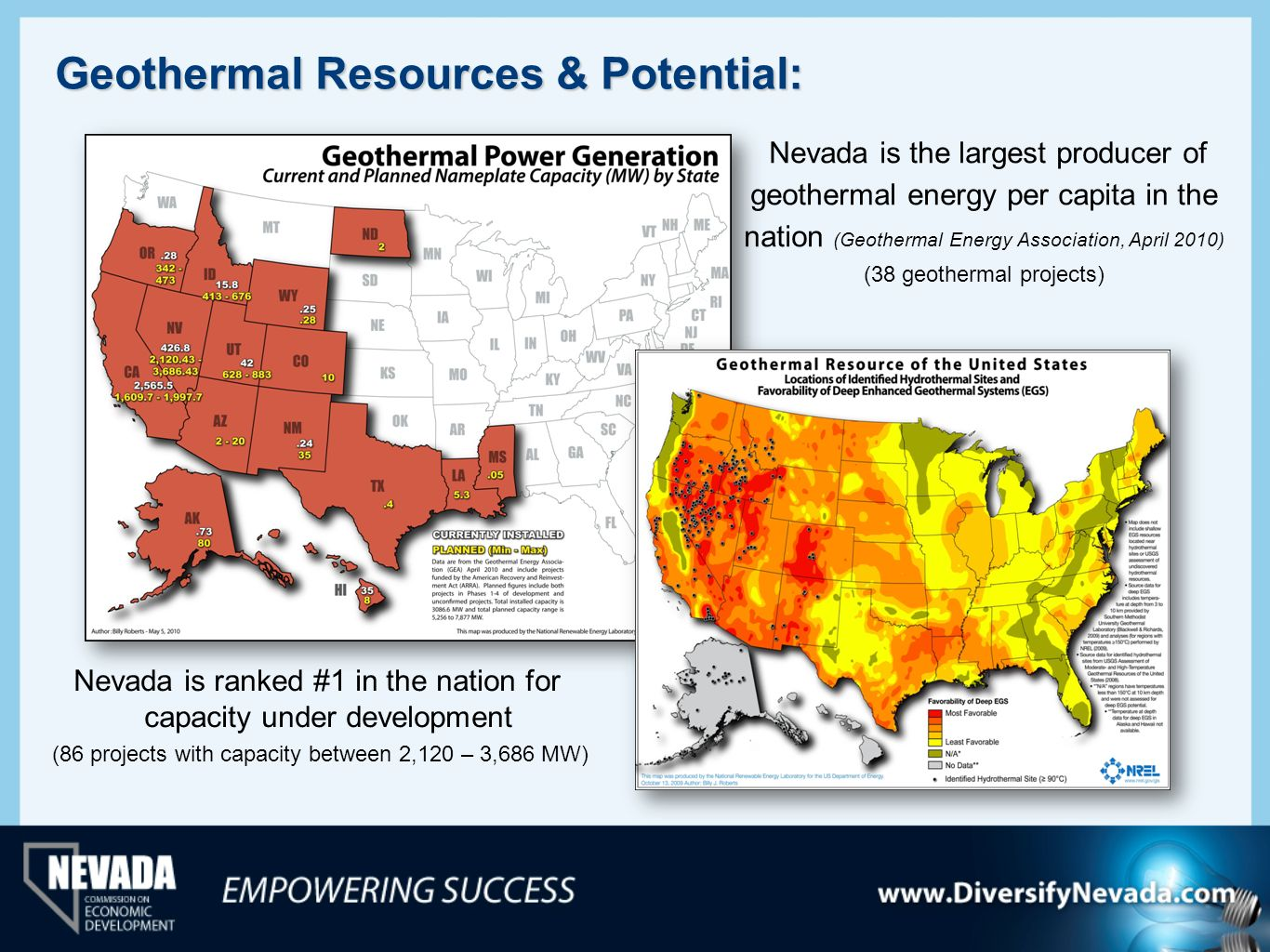 Geothermal Resources & Potential: Nevada is ranked #1 in the nation for capacity under development (86 projects with capacity between 2,120 – 3,686 MW