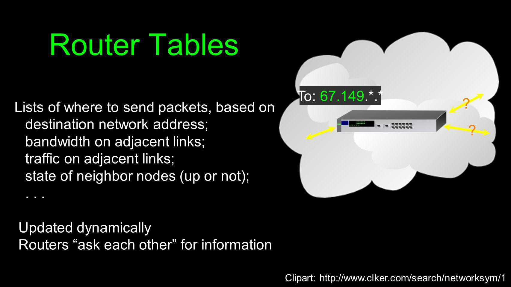 Router Tables Lists of where to send packets, based on destination network address; bandwidth on adjacent links; traffic on adjacent links; state of n