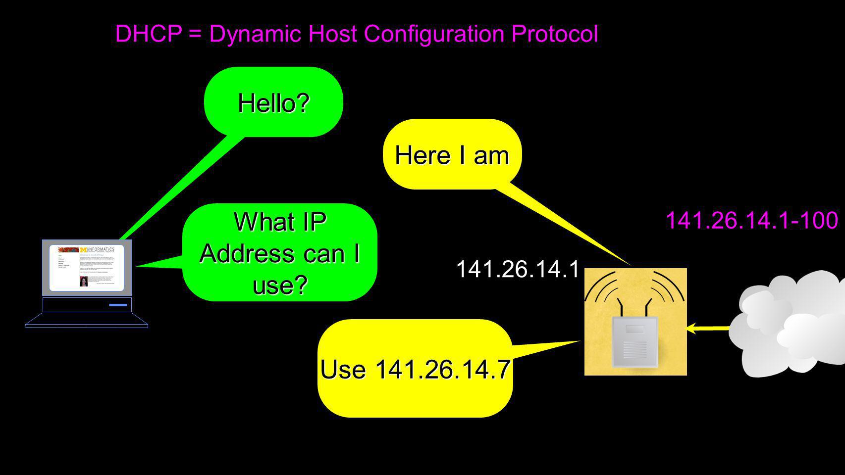 Hello? DHCP = Dynamic Host Configuration Protocol 141.26.14.1 Here I am What IP Address can I use? Use 141.26.14.7 141.26.14.1-100