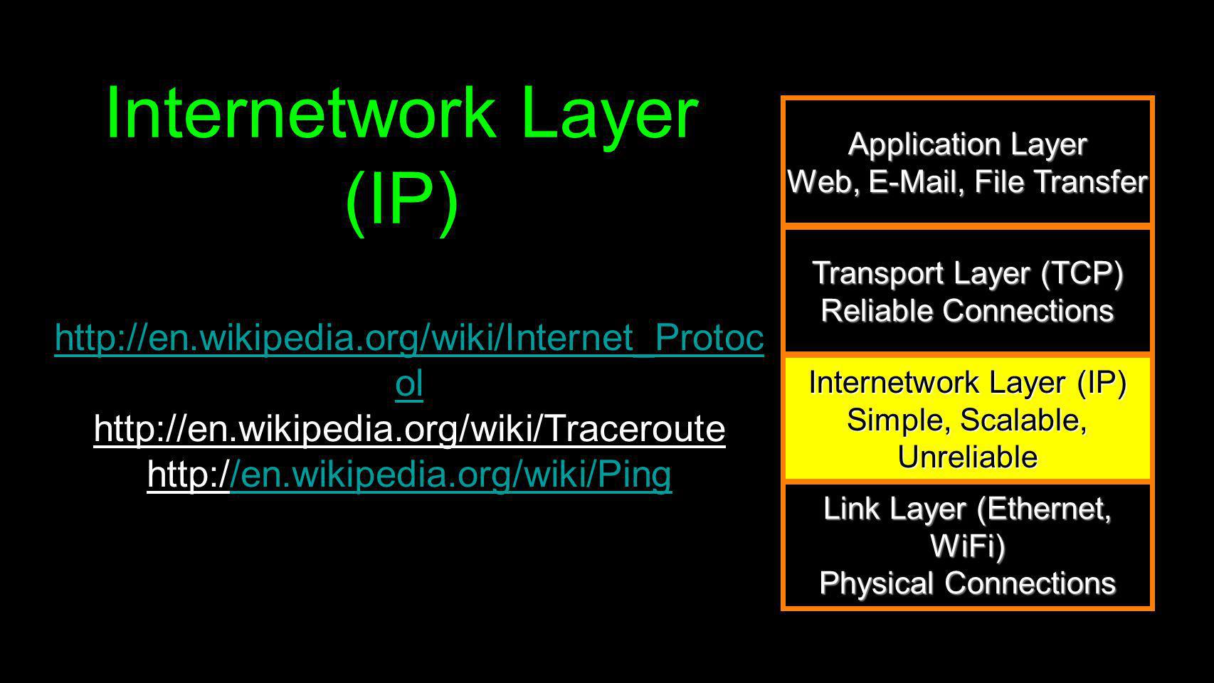 Internetwork Layer (IP) Application Layer Web, E-Mail, File Transfer Transport Layer (TCP) Reliable Connections Internetwork Layer (IP) Simple, Scalab