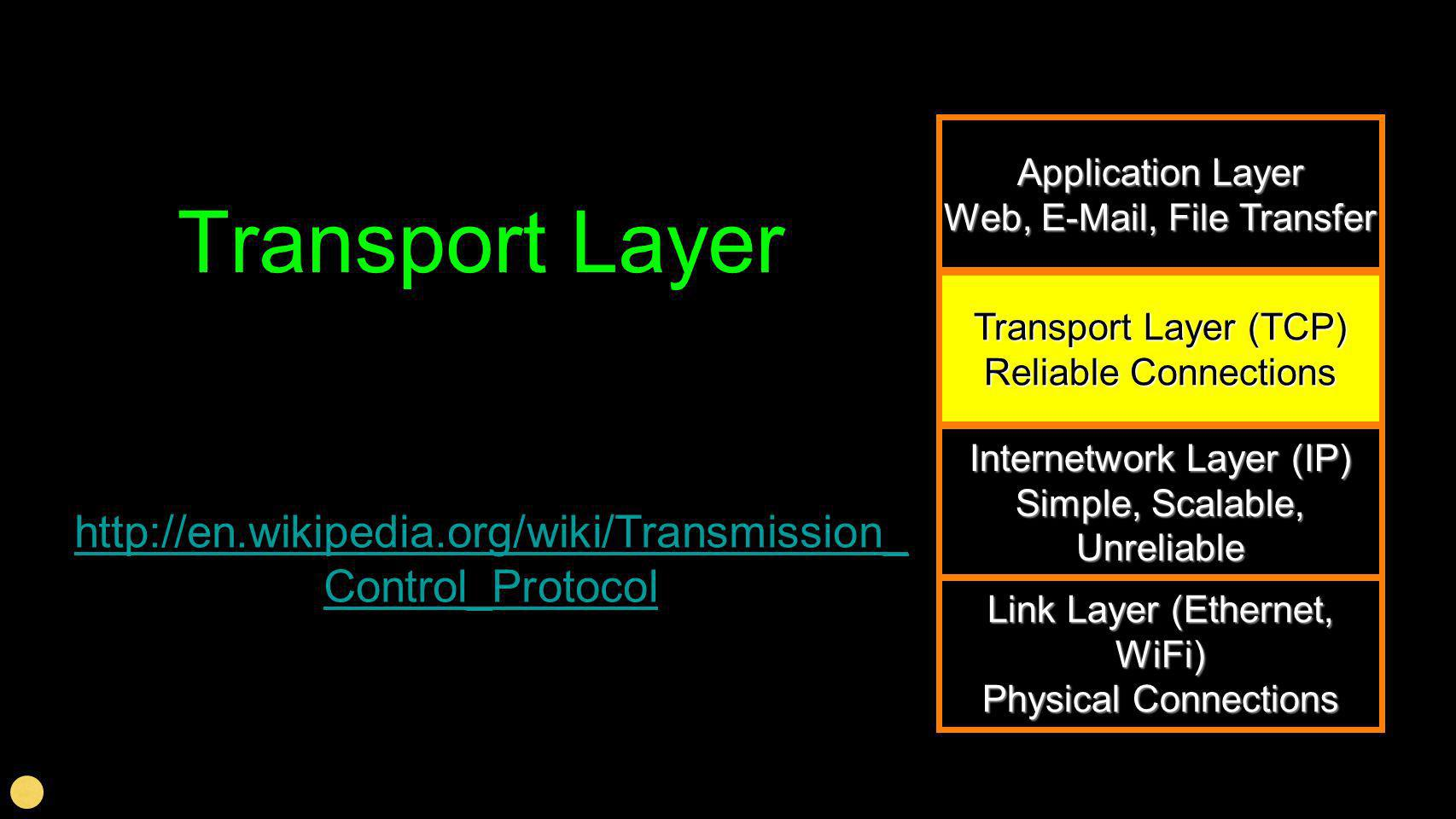 Transport Layer Application Layer Web, E-Mail, File Transfer Transport Layer (TCP) Reliable Connections Internetwork Layer (IP) Simple, Scalable, Unre