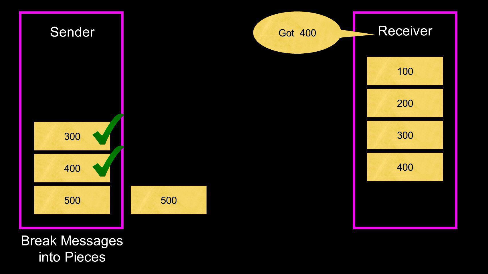 300 400 500 Break Messages into Pieces Sender 100 200 300 400 Receiver Got 400 500