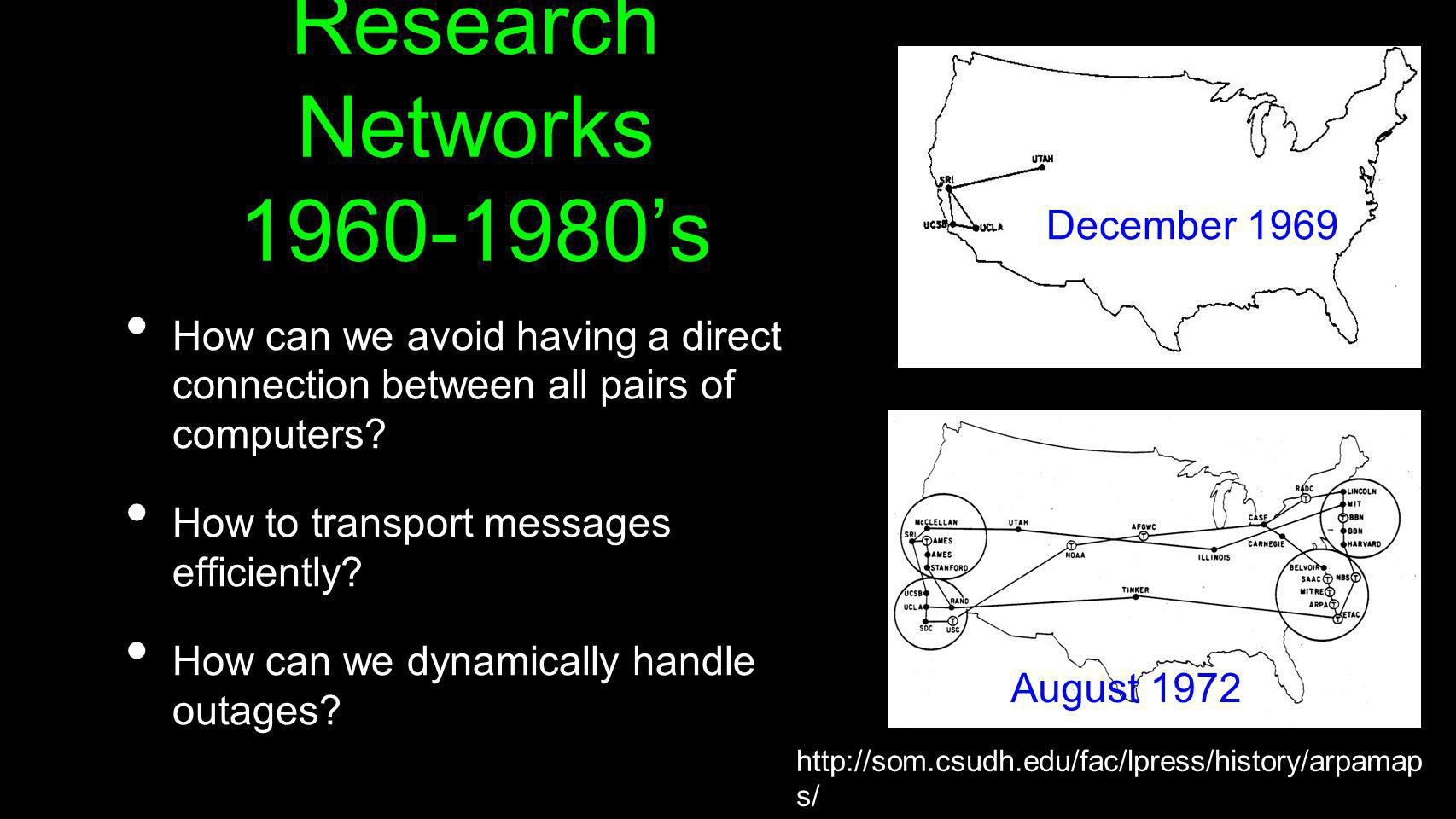 Research Networks 1960-1980s How can we avoid having a direct connection between all pairs of computers? How to transport messages efficiently? How ca