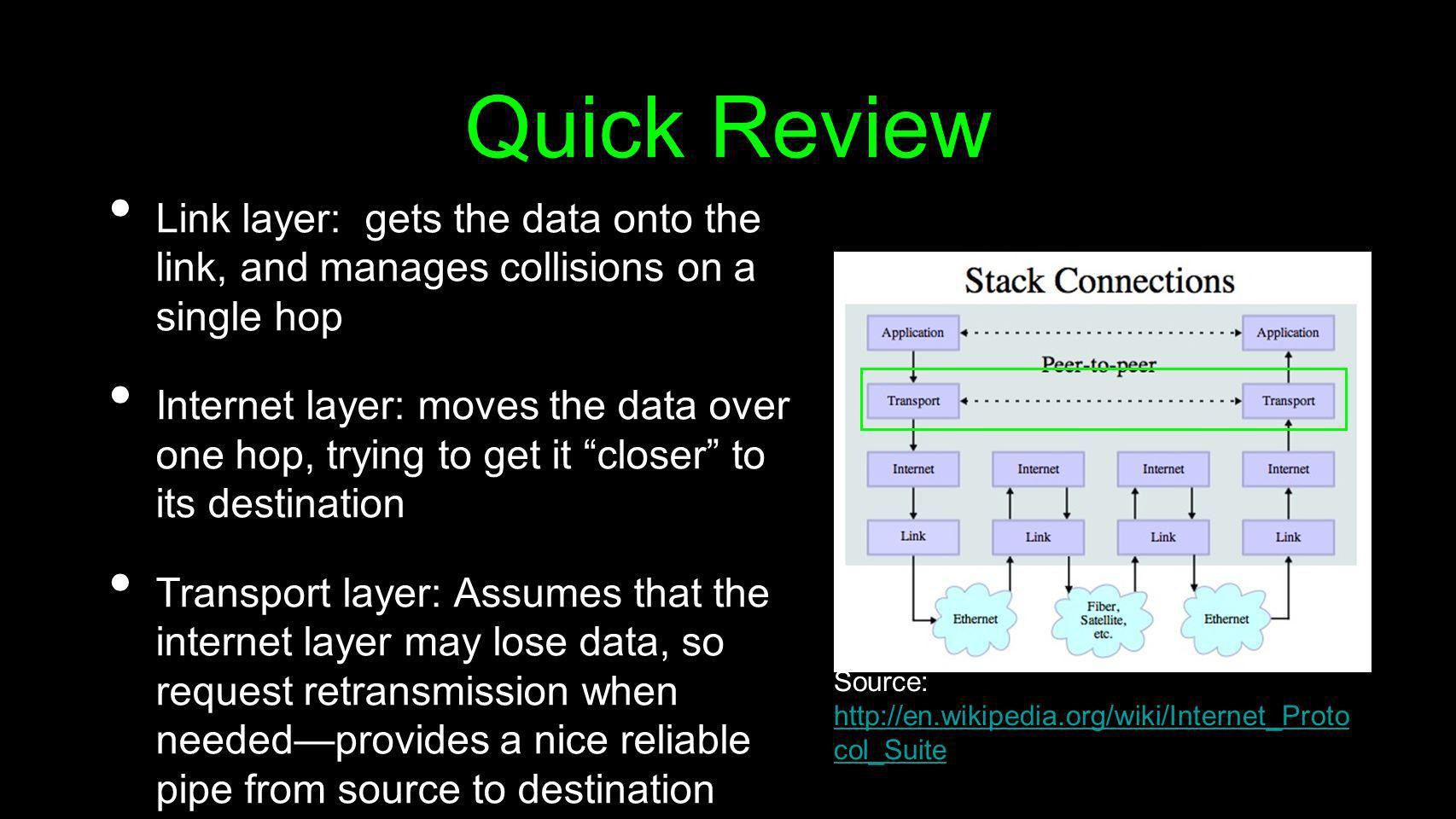 Quick Review Link layer: gets the data onto the link, and manages collisions on a single hop Internet layer: moves the data over one hop, trying to ge
