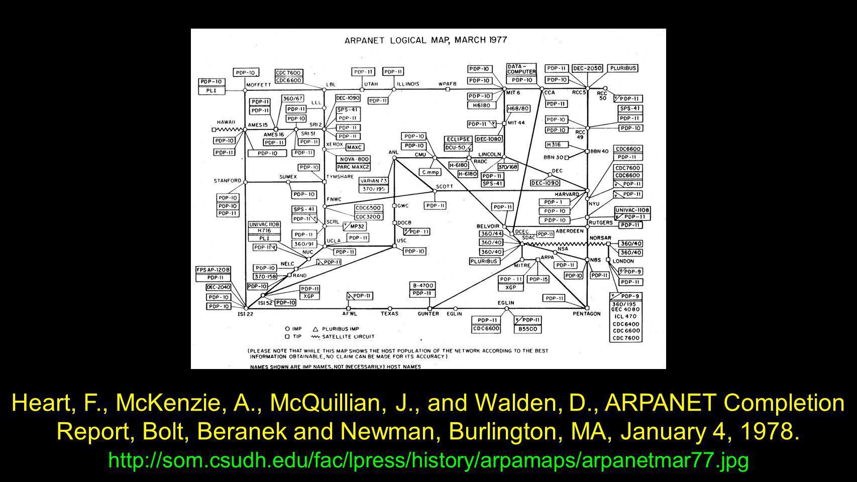 http://som.csudh.edu/fac/lpress/history/arpamaps/arpanetmar77.jpg Heart, F., McKenzie, A., McQuillian, J., and Walden, D., ARPANET Completion Report,