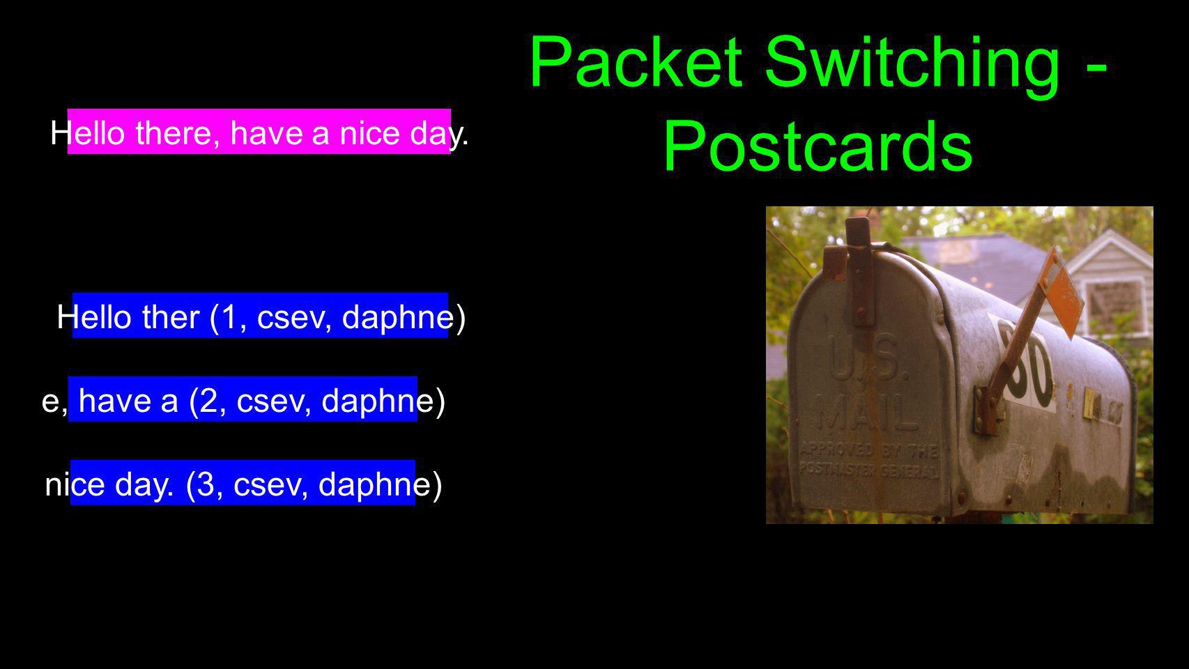 Packet Switching - Postcards Hello there, have a nice day. Hello ther (1, csev, daphne) e, have a (2, csev, daphne) nice day. (3, csev, daphne)