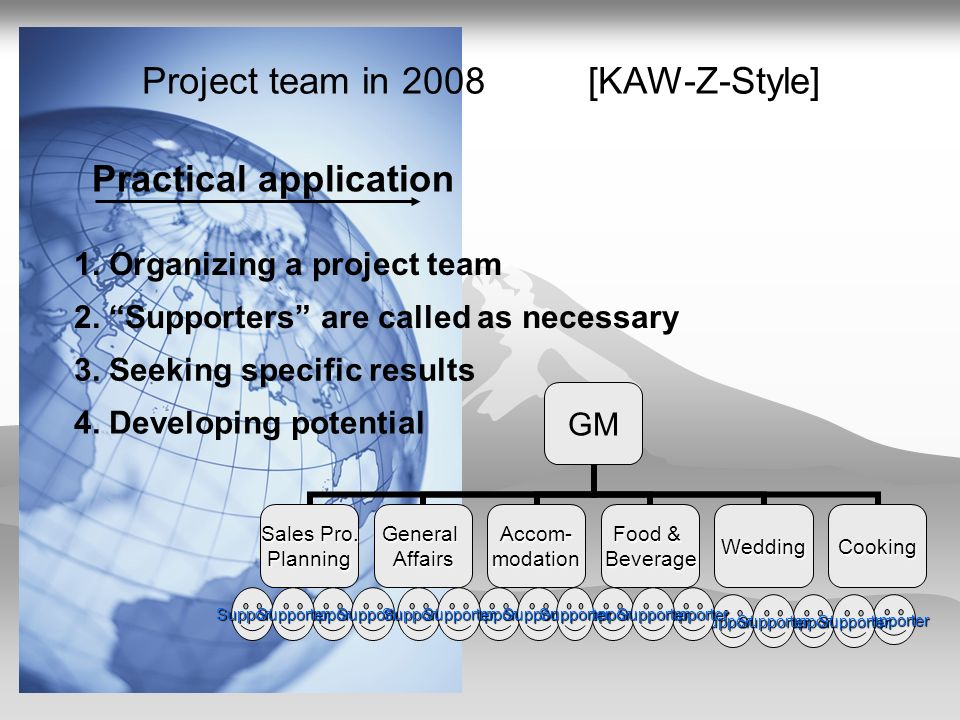 Project team in 2008 [KAW-Z-Style] Practical application GM Sales Pro.