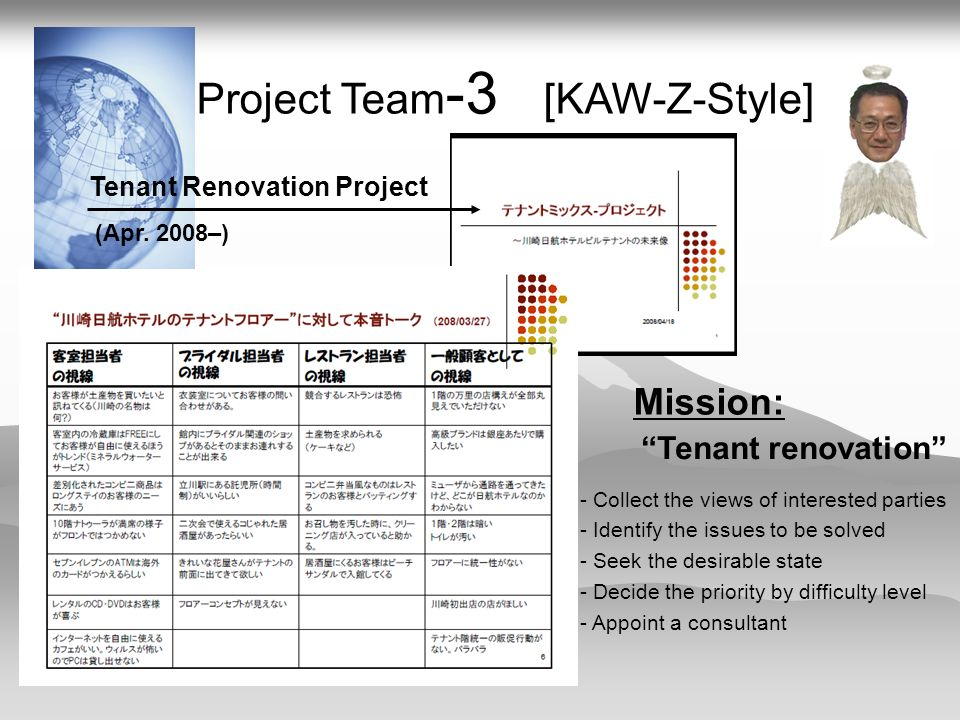 Mission: Tenant renovation - Collect the views of interested parties - Identify the issues to be solved - Seek the desirable state - Decide the priority by difficulty level - Appoint a consultant Project Team -3 [KAW-Z-Style] (Apr.