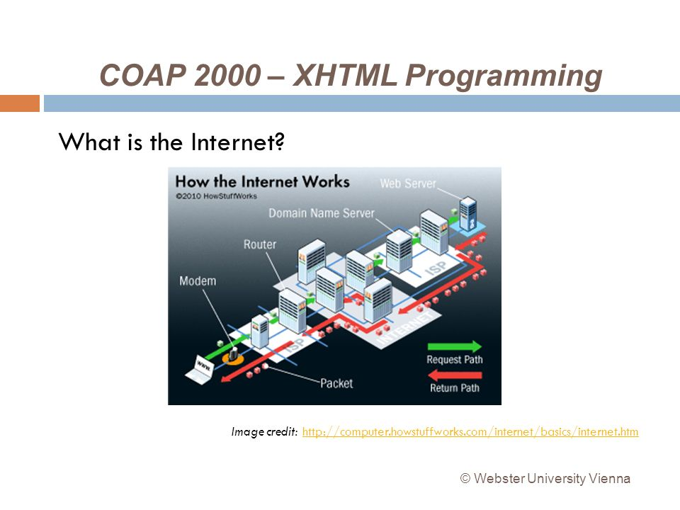 COAP 2000 – XHTML Programming What is the Internet.