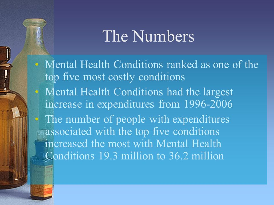 The Numbers Mental Health Conditions ranked as one of the top five most costly conditions Mental Health Conditions had the largest increase in expenditures from 1996-2006 The number of people with expenditures associated with the top five conditions increased the most with Mental Health Conditions 19.3 million to 36.2 million