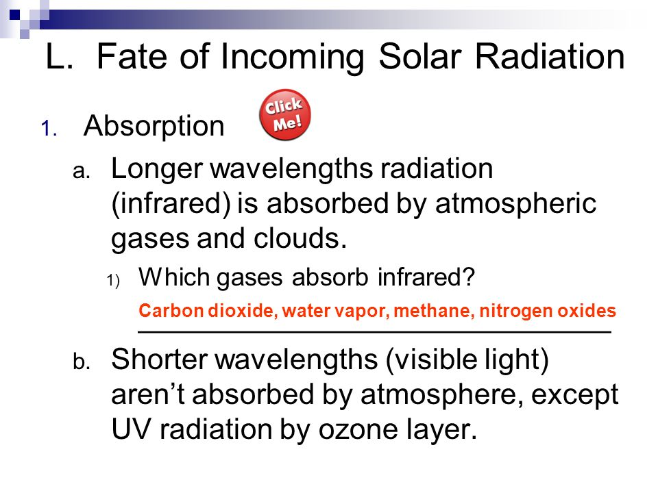 L. Fate of Incoming Solar Radiation 1. Absorption a. Longer wavelengths radiation (infrared) is absorbed by atmospheric gases and clouds. 1) Which gas