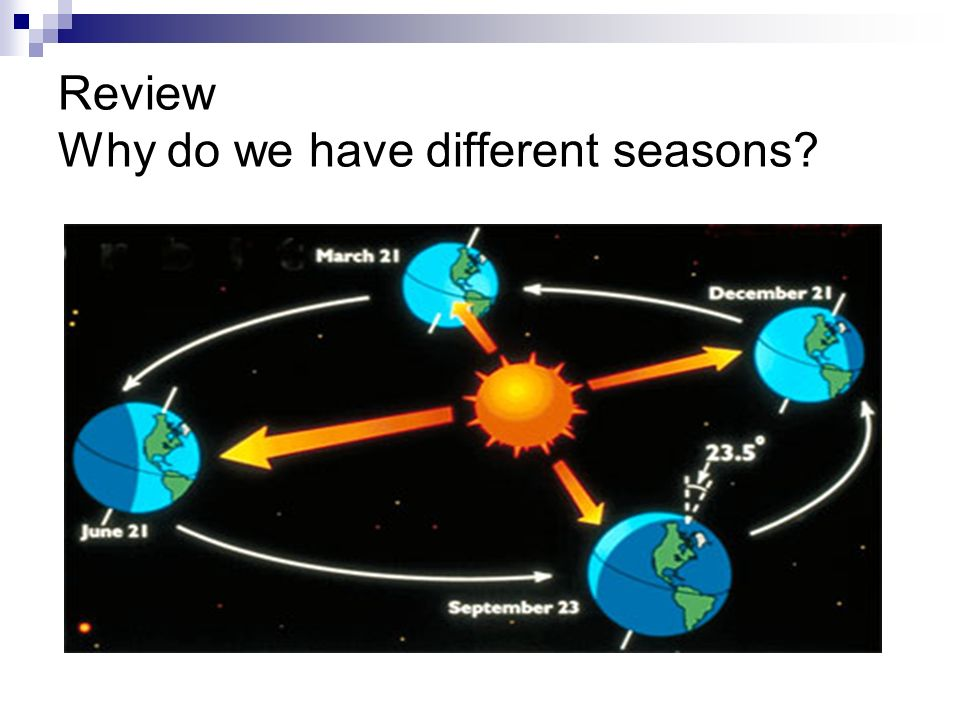 Review Why do we have different seasons?