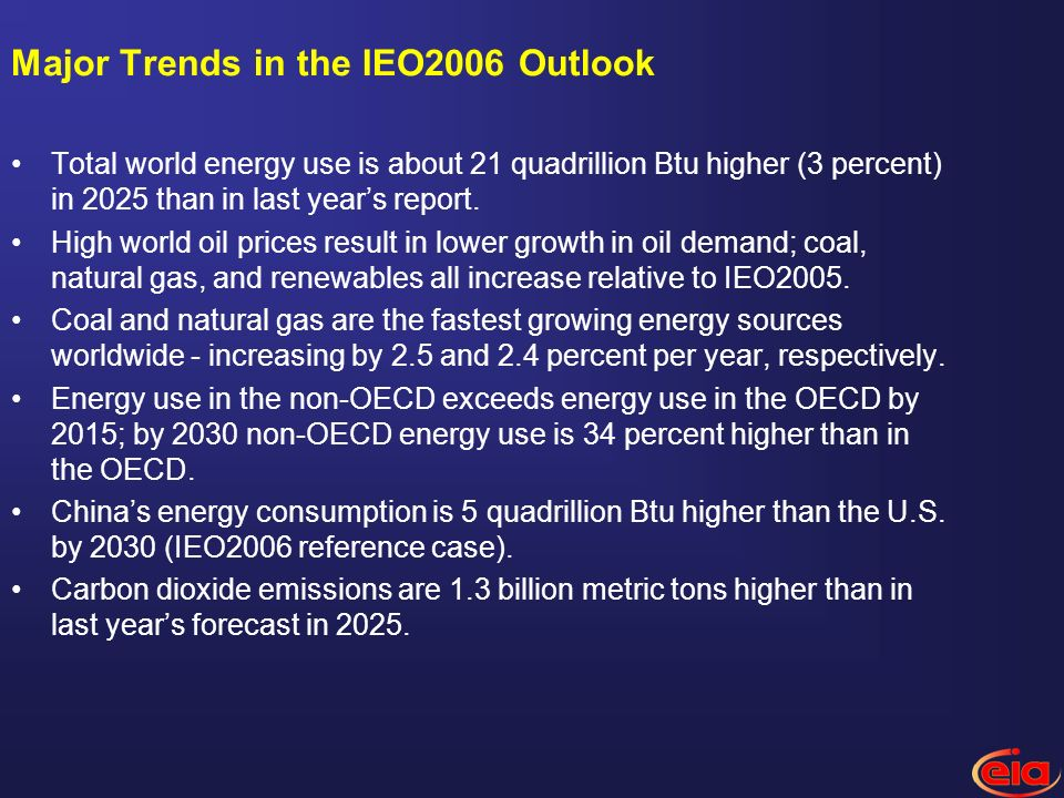 Major Trends in the IEO2006 Outlook Total world energy use is about 21 quadrillion Btu higher (3 percent) in 2025 than in last years report.