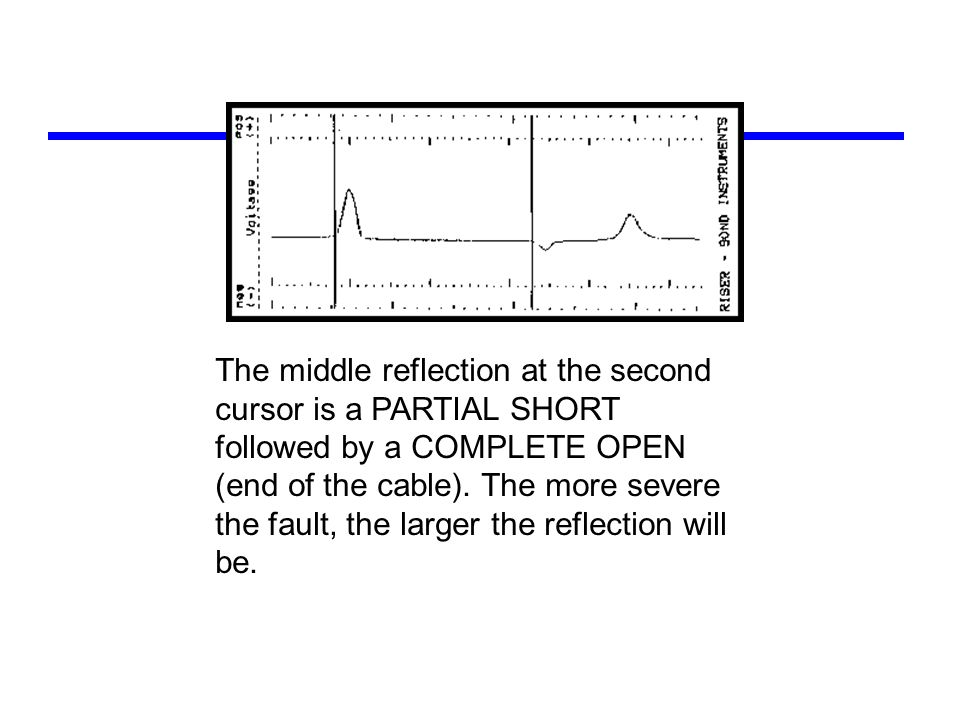 The middle reflection at the second cursor is a PARTIAL SHORT followed by a COMPLETE OPEN (end of the cable). The more severe the fault, the larger th