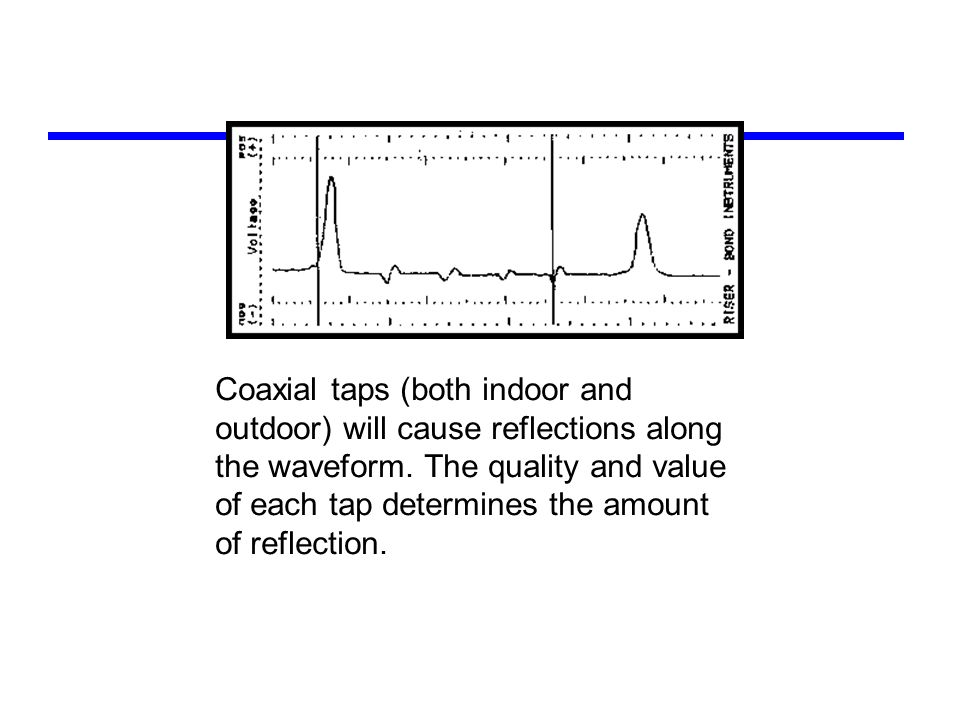 Coaxial taps (both indoor and outdoor) will cause reflections along the waveform.