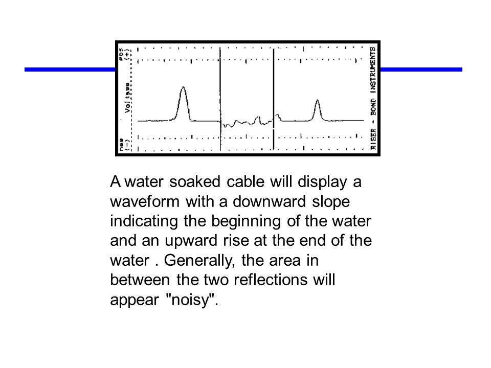 A water soaked cable will display a waveform with a downward slope indicating the beginning of the water and an upward rise at the end of the water.